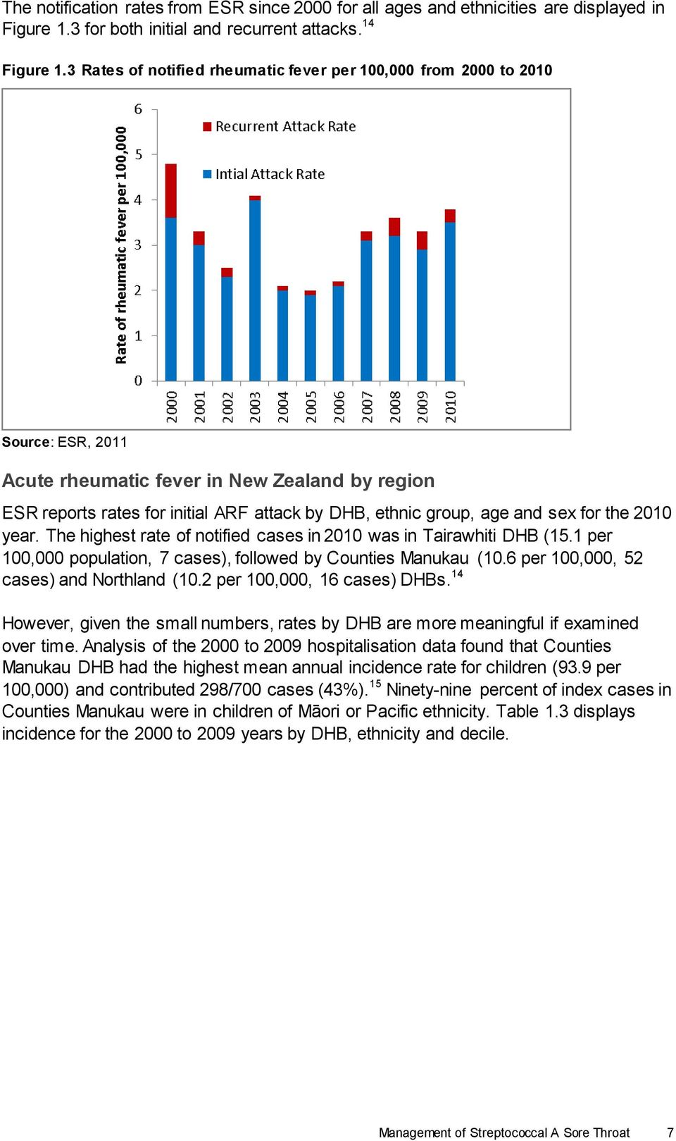 and sex for the 2010 year. The highest rate of notified cases in 2010 was in Tairawhiti DHB (15.1 per 100,000 population, 7 cases), followed by Counties Manukau (10.