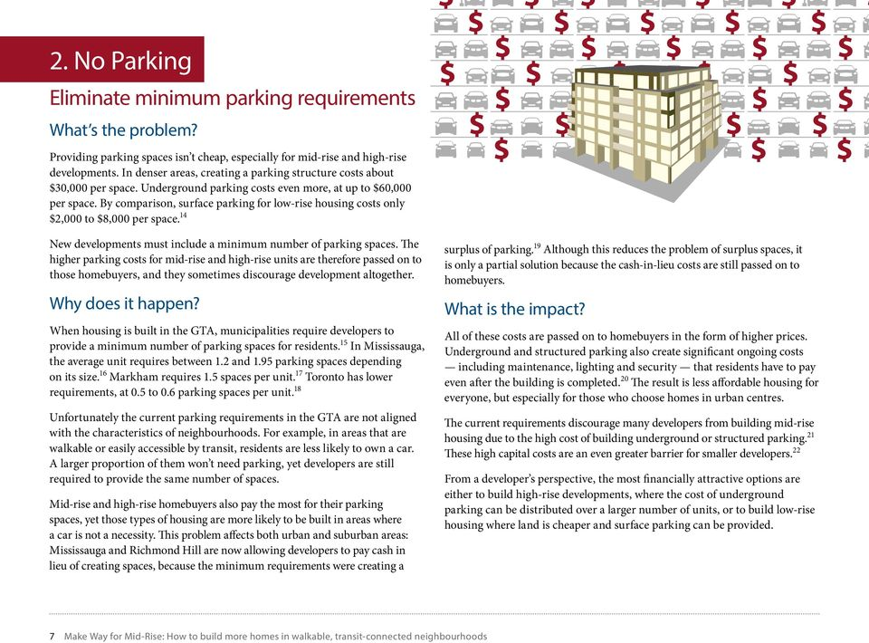 By comparison, surface parking for low-rise housing costs only $2,000 to $8,000 per space. 14 New developments must include a minimum number of parking spaces.