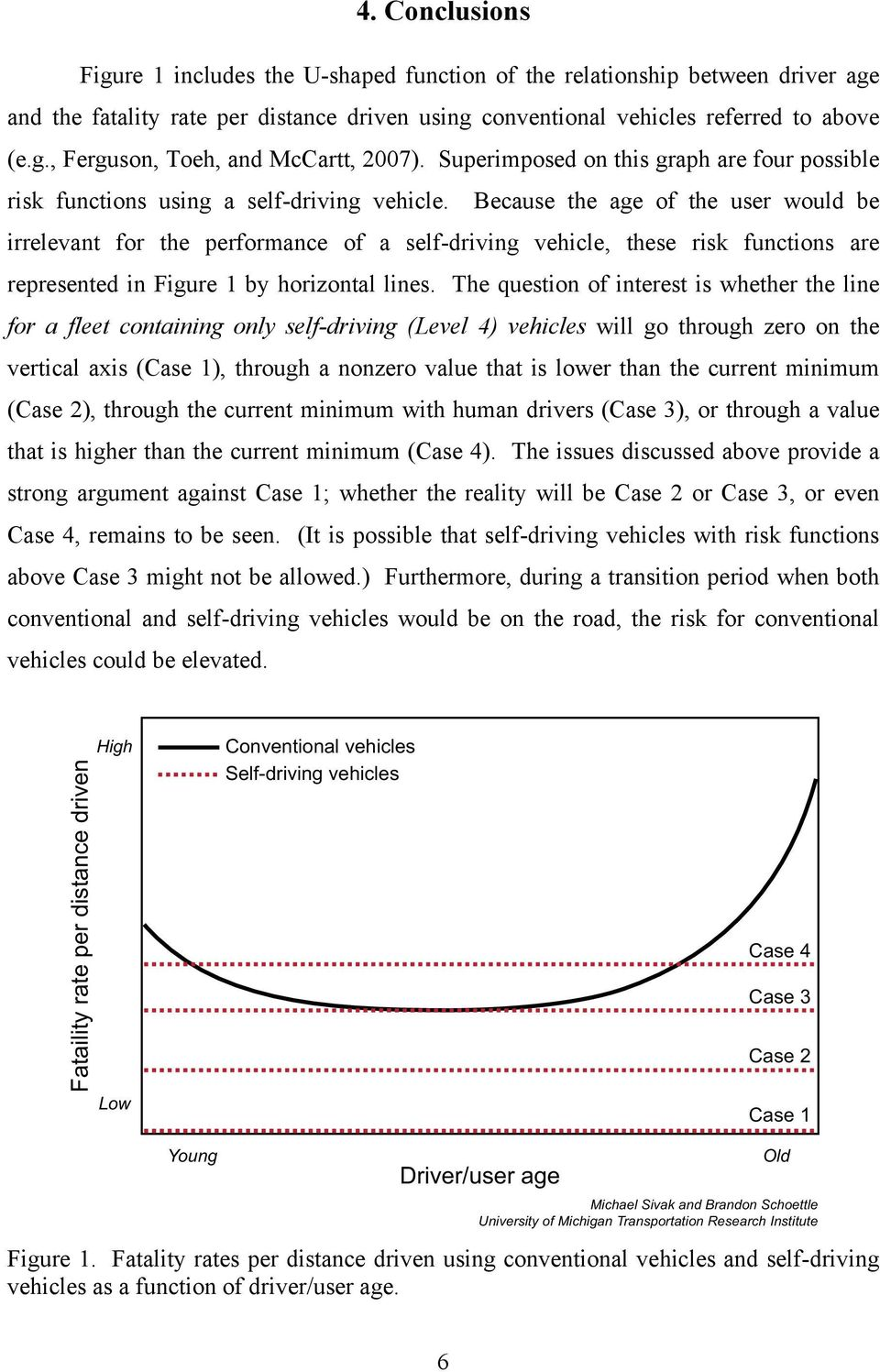 Because the age of the user would be irrelevant for the performance of a self-driving vehicle, these risk functions are represented in Figure 1 by horizontal lines.