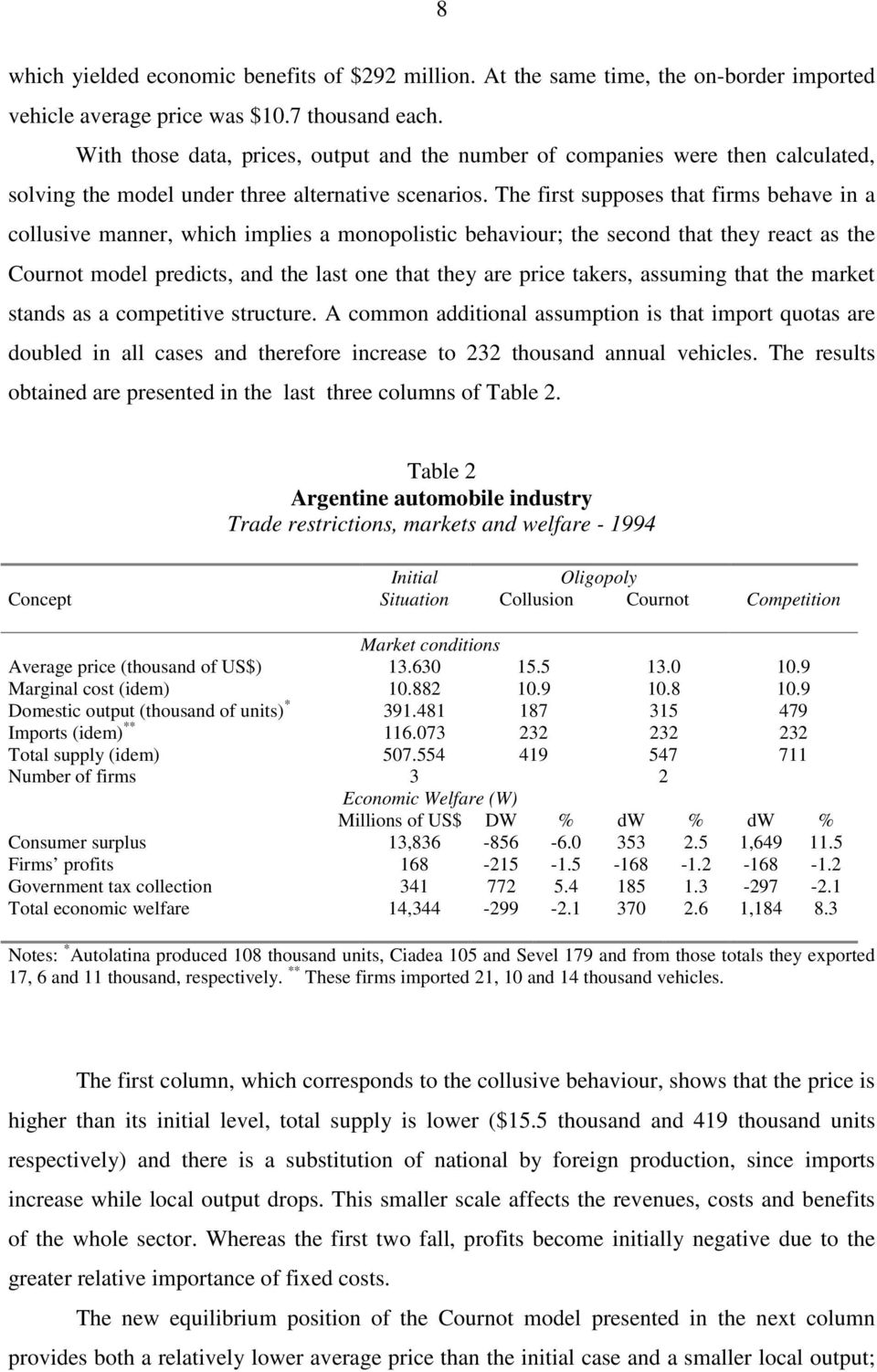 The first supposes that firms behave in a collusive manner, which implies a monopolistic behaviour; the second that they react as the Cournot model predicts, and the last one that they are price