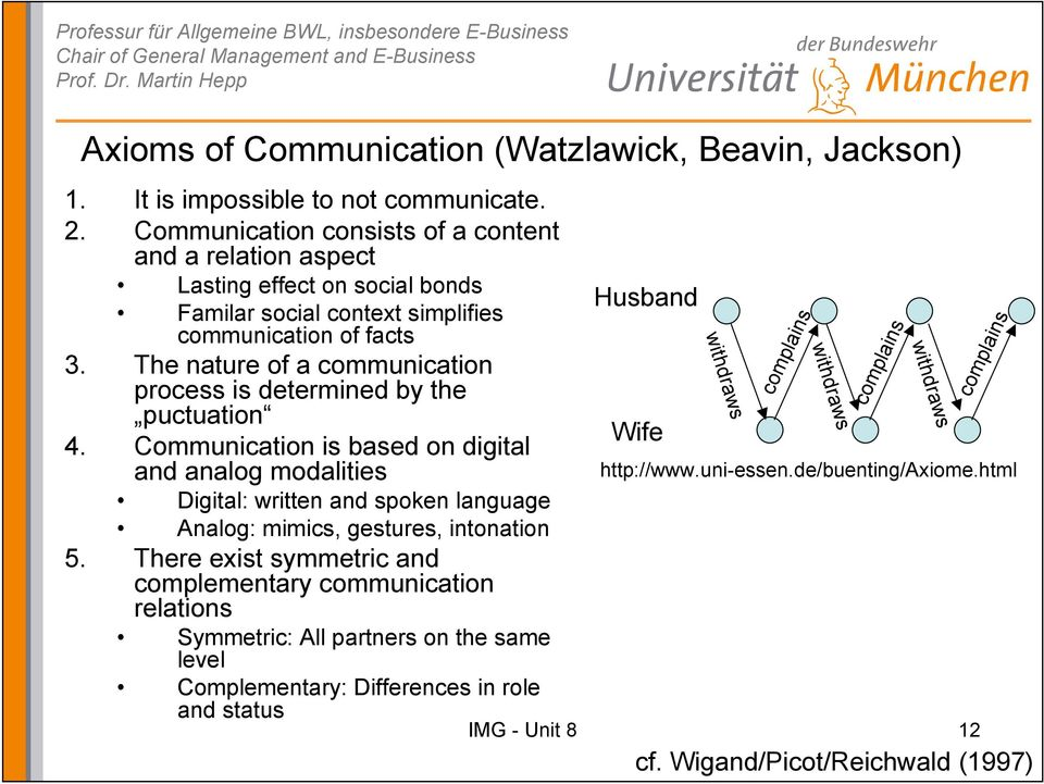 The nature of a communication process is determined by the puctuation 4.