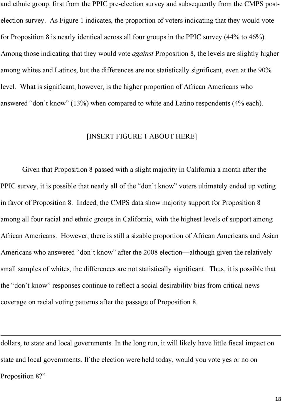 Among those indicating that they would vote against Proposition 8, the levels are slightly higher among whites and Latinos, but the differences are not statistically significant, even at the 90%