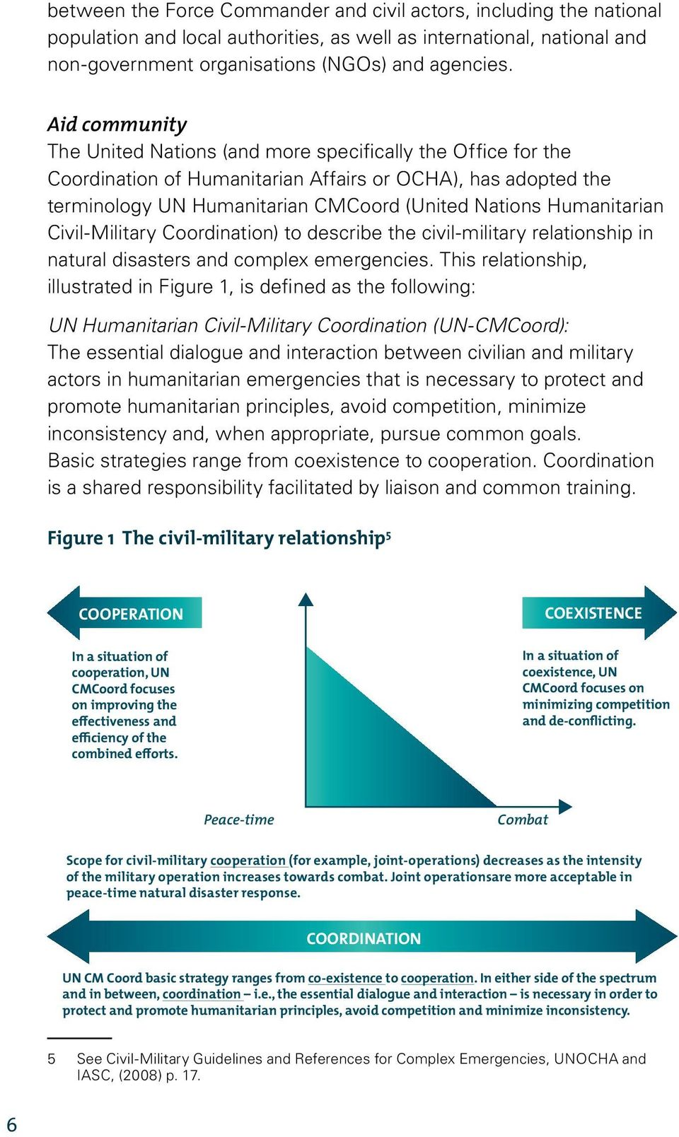 Humanitarian Civil-Military Coordination) to describe the civil-military relationship in natural disasters and complex emergencies.