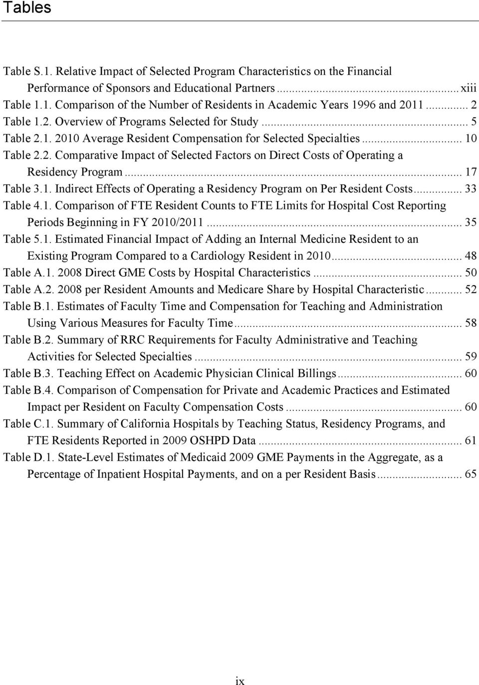 .. 17 Table 3.1. Indirect Effects of Operating a Residency Program on Per Resident Costs... 33 Table 4.1. Comparison of FTE Resident Counts to FTE Limits for Hospital Cost Reporting Periods Beginning in FY 2010/2011.