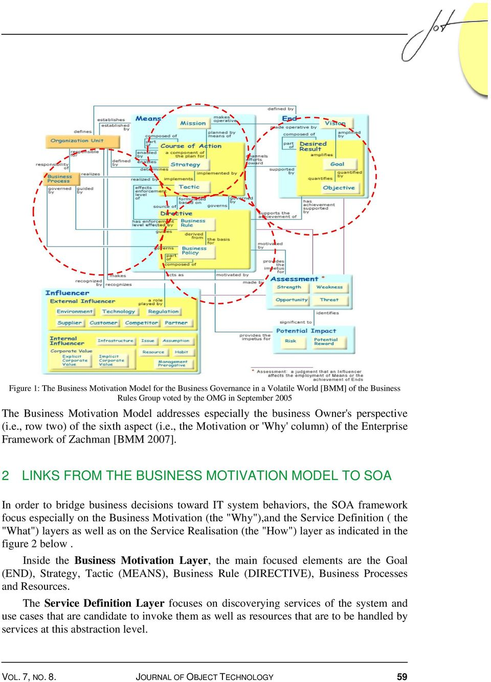 "4 2 LINKS FROM THE BUSINESS MOTIVATION MODEL TO SOA In order to bridge business decisions toward IT system behaviors, the SOA framework focus especially on the Business Motivation (the ""Why""),and the"