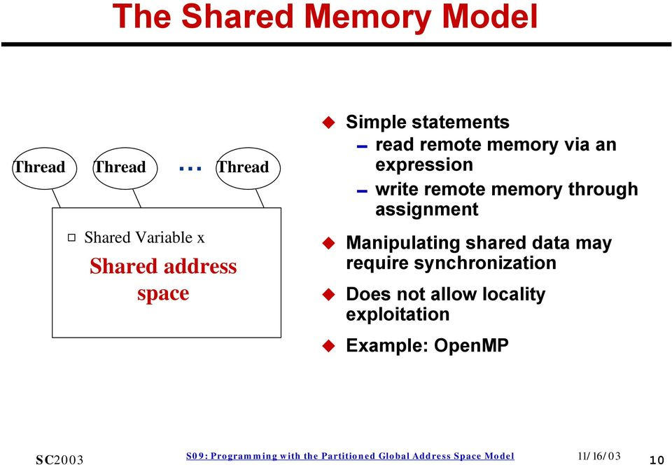 Shared Variable x Shared address space Manipulating shared data may