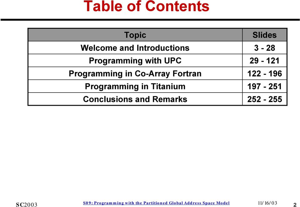 Programming in Co-Array Fortran 122-196