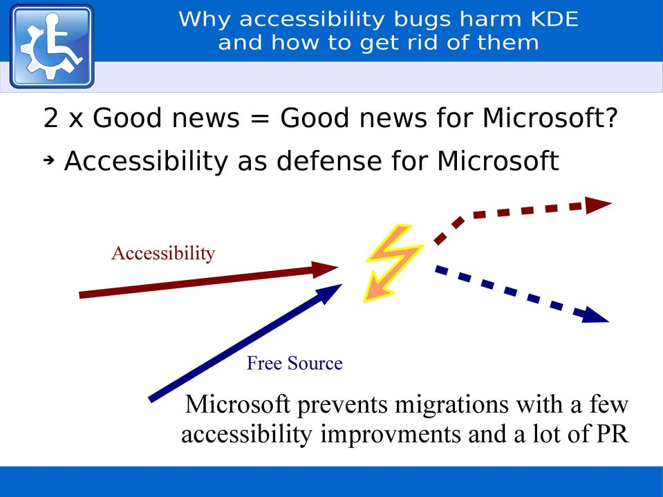 Accessibility Free Source Microsoft prevents