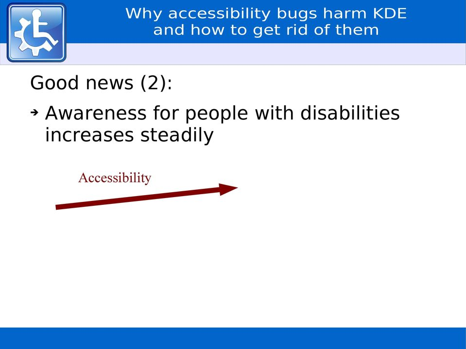 with disabilities