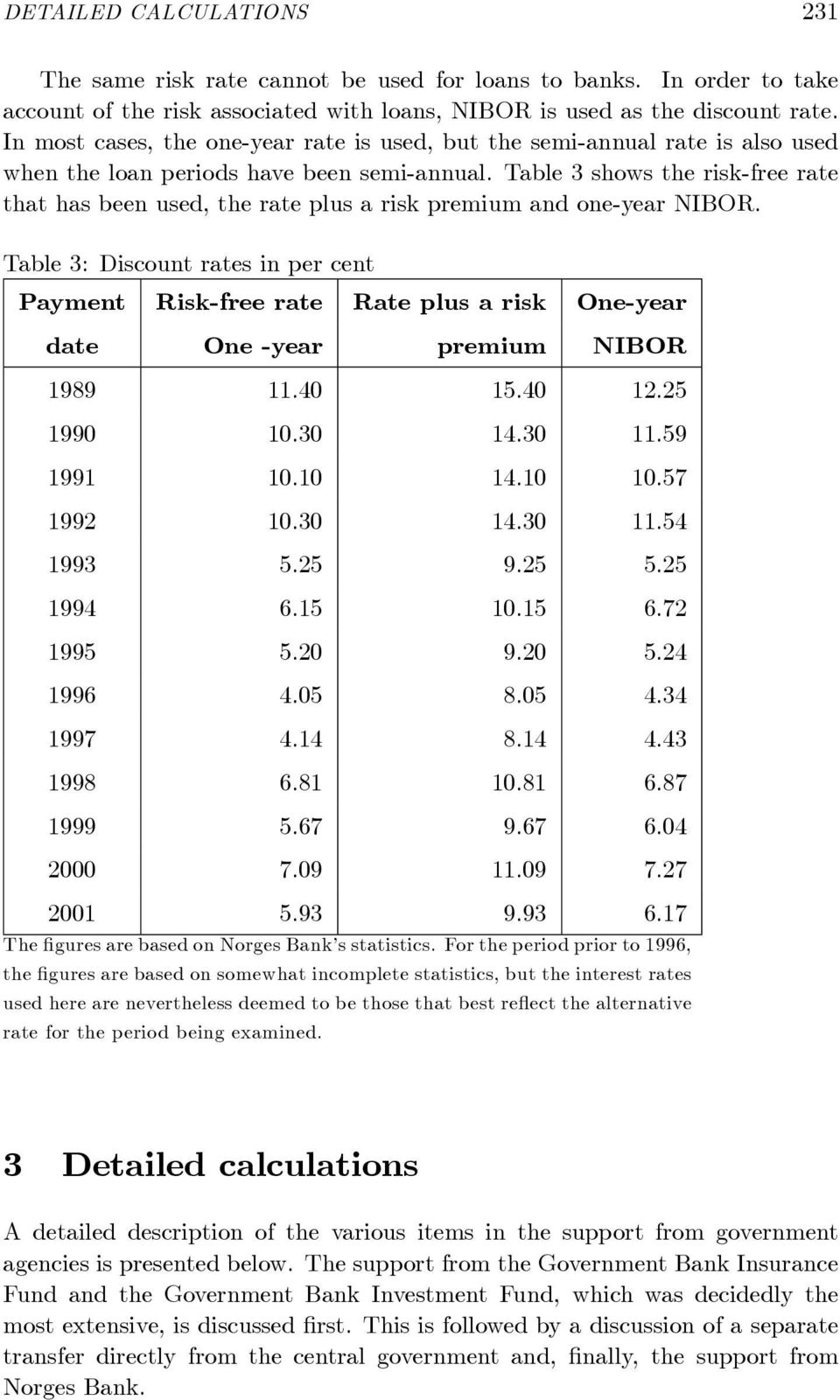 Table 3 shows the risk-free rate that has been used, the rate plus a risk premium and one-year NIBOR.