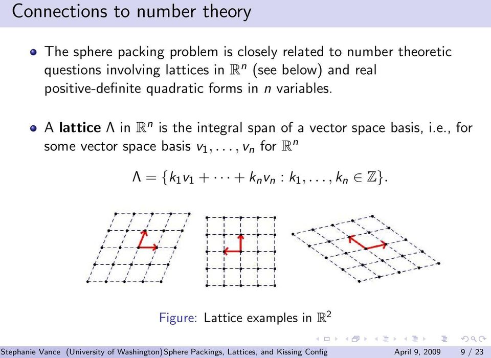 A lattice Λ in R n is the integral span of a vector space basis, i.e., for some vector space basis v 1,.