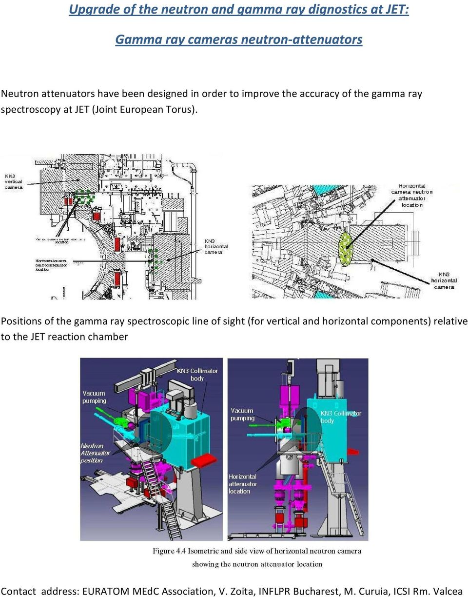Positions of the gamma ray spectroscopic line of sight (for vertical and horizontal