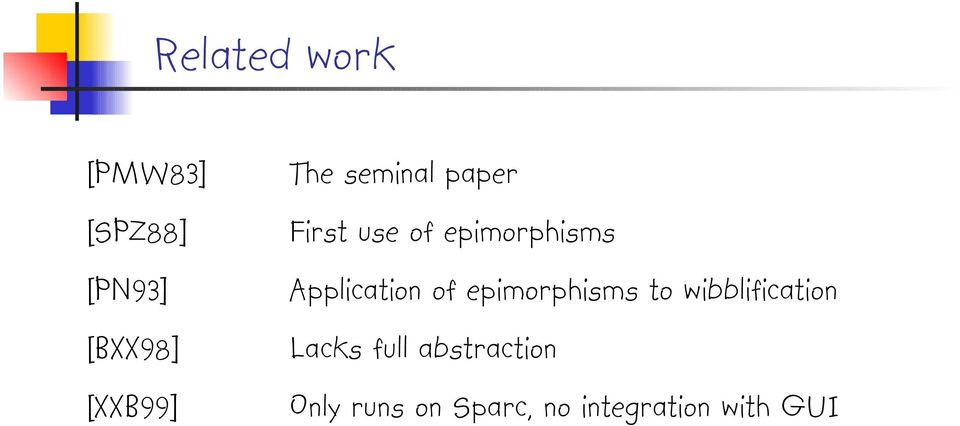 Application of epimorphisms to wibblification Lacks
