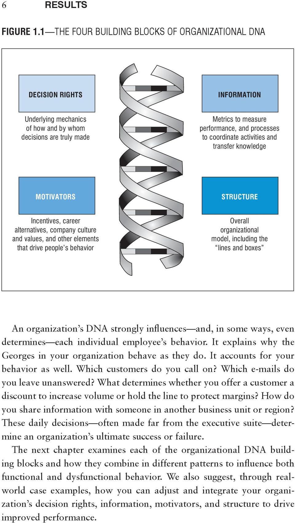 coordinate activities and transfer knowledge MOTIVATORS STRUCTURE Incentives, career alternatives, company culture and values, and other elements that drive people s behavior Overall organizational