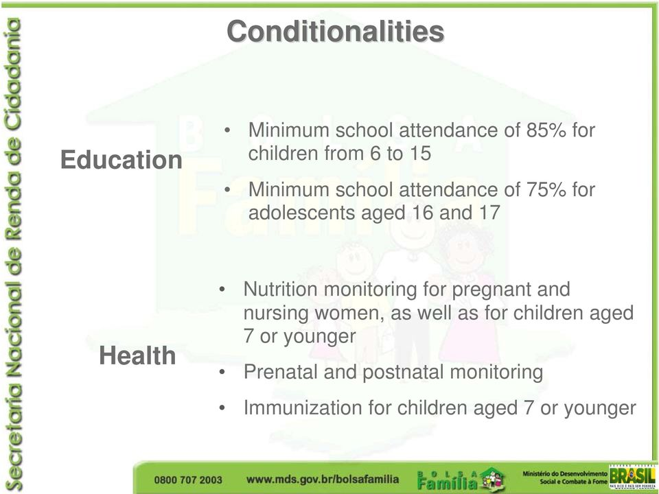 Nutrition monitoring for pregnant and nursing women, as well as for children aged