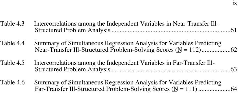 ..61 Summary of Simultaneous Regression Analysis for Variables Predicting Near-Transfer Ill-Structured Problem-Solving Scores (N =