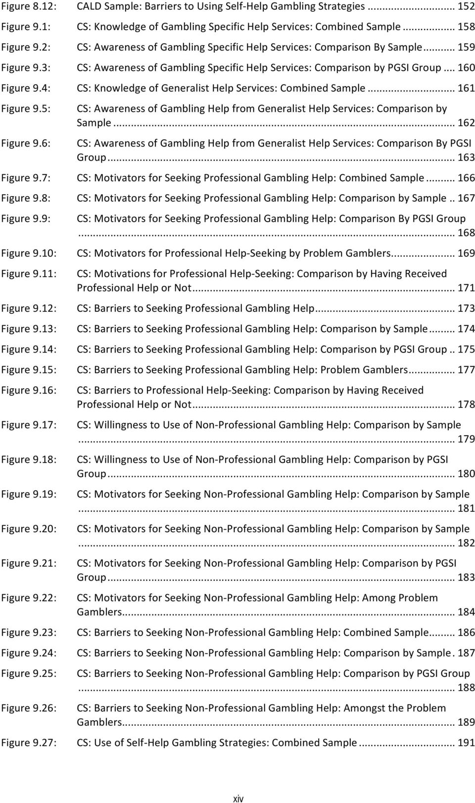 27: CALD Sample: Barriers to Using Self- Help Gambling Strategies... 152 CS: Knowledge of Gambling Specific Help Services: Combined Sample.