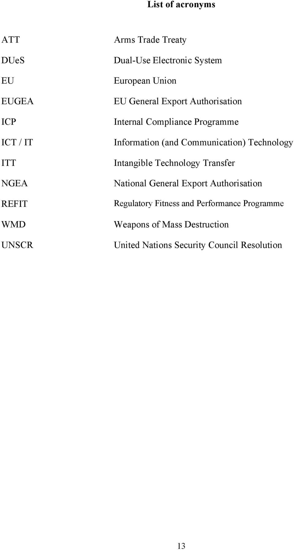 (and Communication) Technology Intangible Technology Transfer National General Export Authorisation