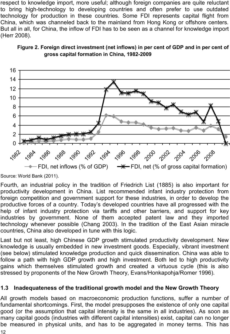 But all in all, for China, the inflow of FDI has to be seen as a channel for knowledge import (Herr 2008). Figure 2.