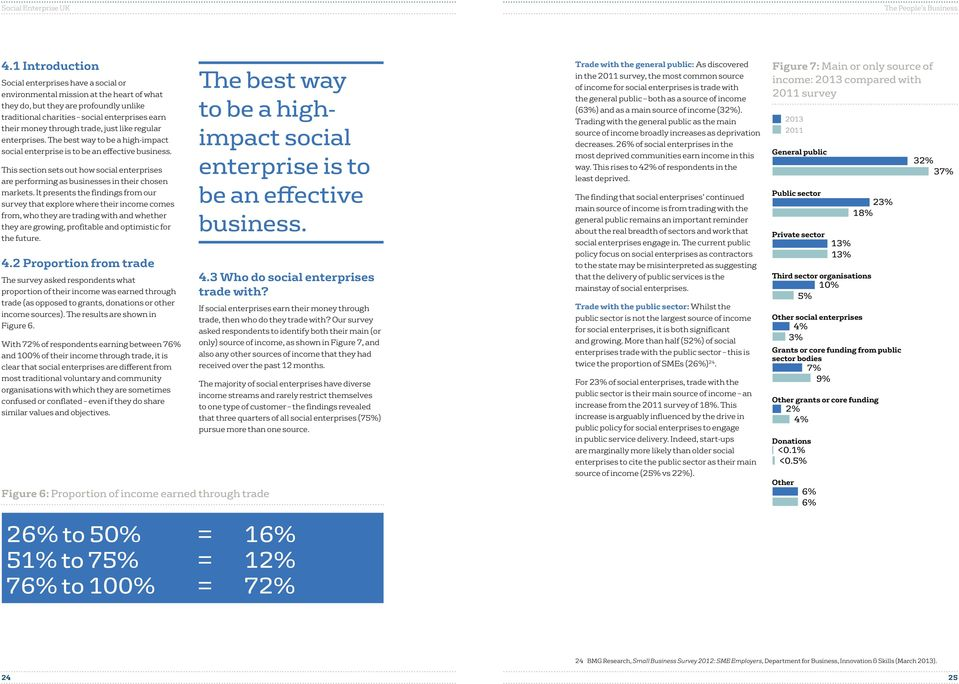 This section sets out how social enterprises are performing as businesses in their chosen markets.