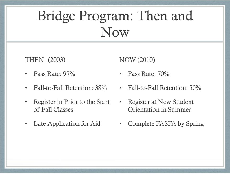 Application for Aid NOW (2010) Pass Rate: 70% Fall-to-Fall Retention: