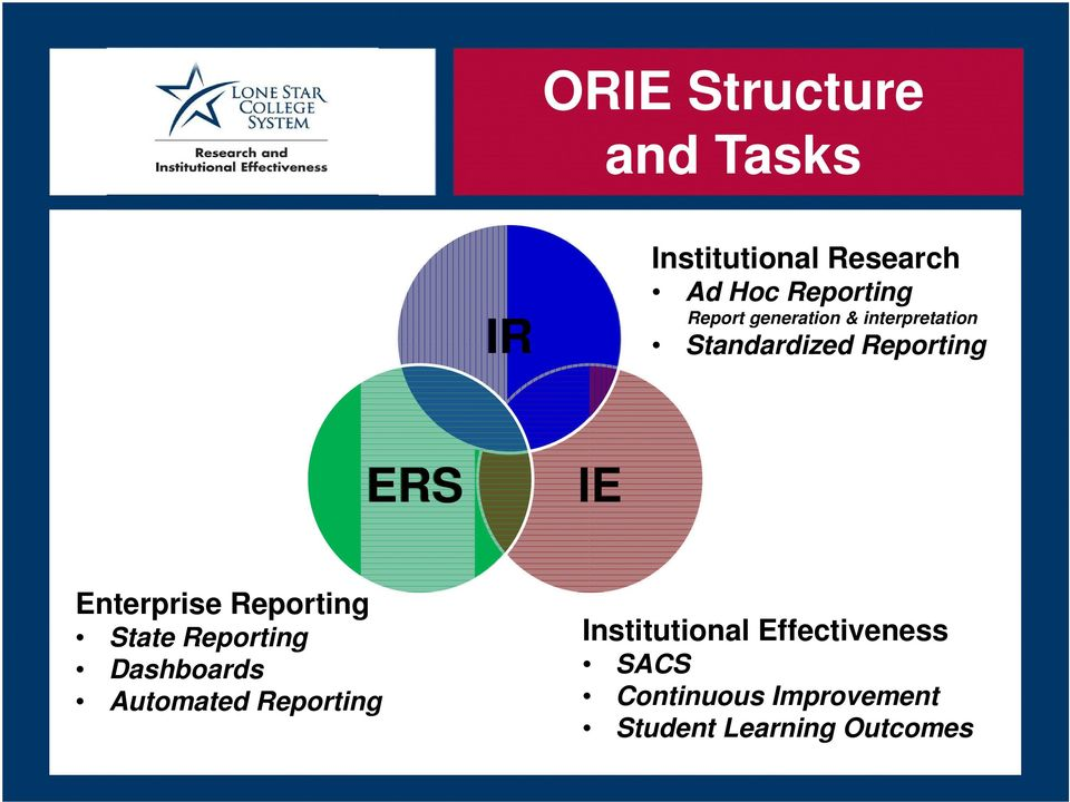 ERS IE Enterprise Reporting State Reporting Dashboards Automated Reporting