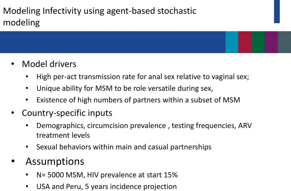 of MSM Country-specific inputs Demographics, circumcision prevalence, testing frequencies, ARV treatment levels Sexual