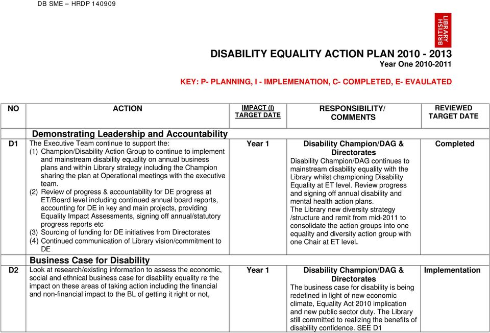 mainstream disability equality on annual business plans and within Library strategy including the Champion sharing the plan at Operational meetings with the executive team.