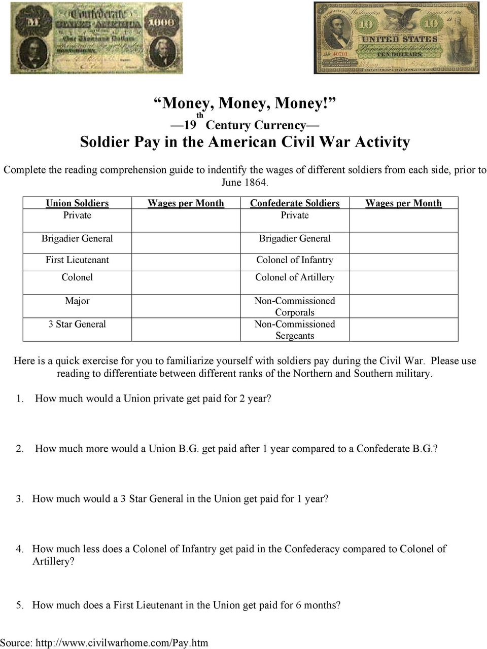 Non-Commissioned Corporals 3 Star General Non-Commissioned Sergeants Here is a quick exercise for you to familiarize yourself with soldiers pay during the Civil War.