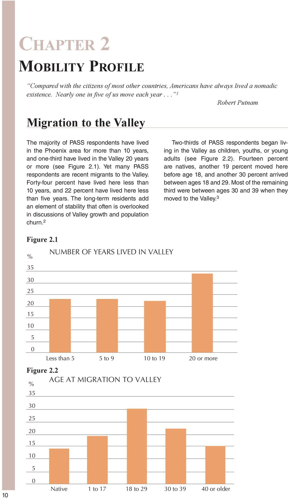 1). Yet many PASS respondents are recent migrants to the Valley. Forty-four percent have lived here less than 10 years, and 22 percent have lived here less than five years.