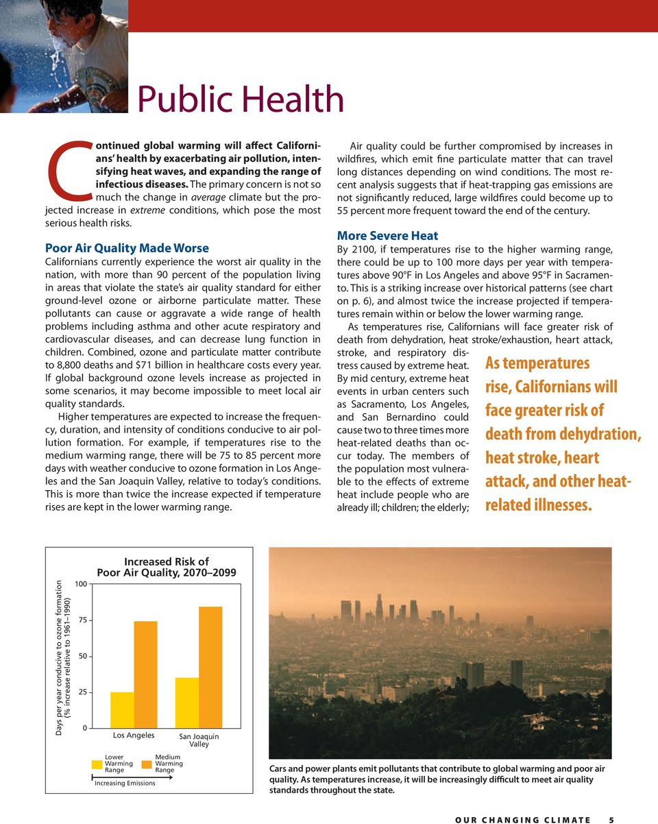 Poor Air Quality Made Worse Californians currently experience the worst air quality in the nation, with more than 9 percent of the population living in areas that violate the state s air quality