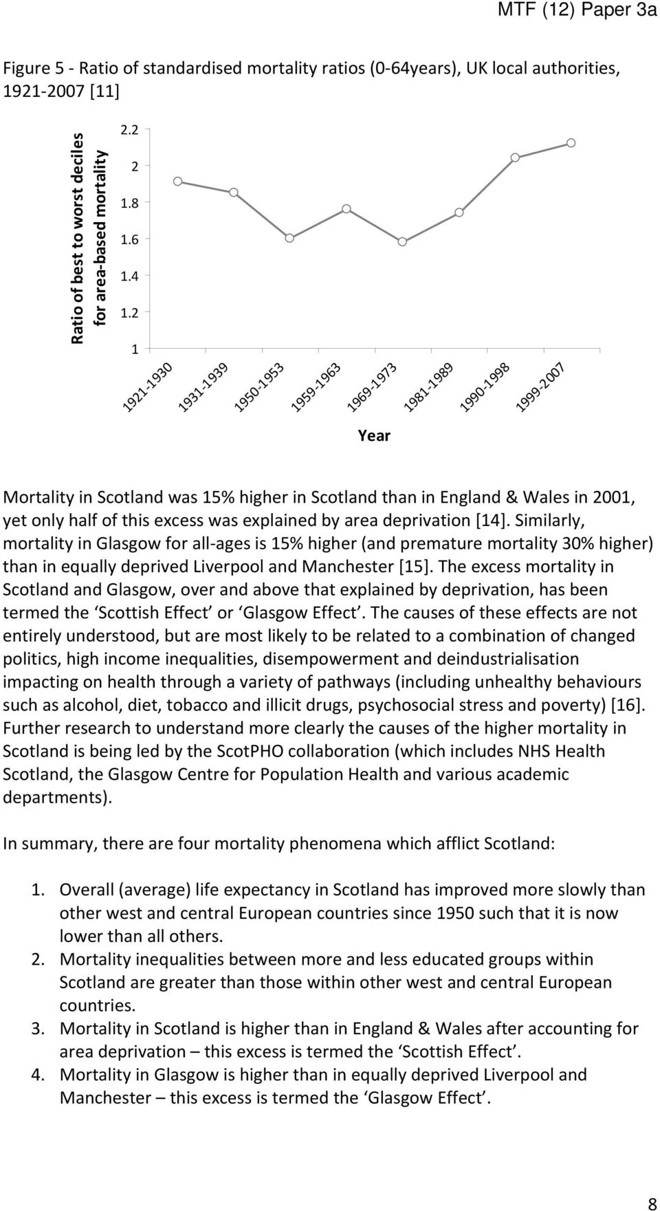 was explained by area deprivation [14]. Similarly, mortality in Glasgow for all ages is 15% higher (and premature mortality 30% higher) than in equally deprived Liverpool and Manchester [15].