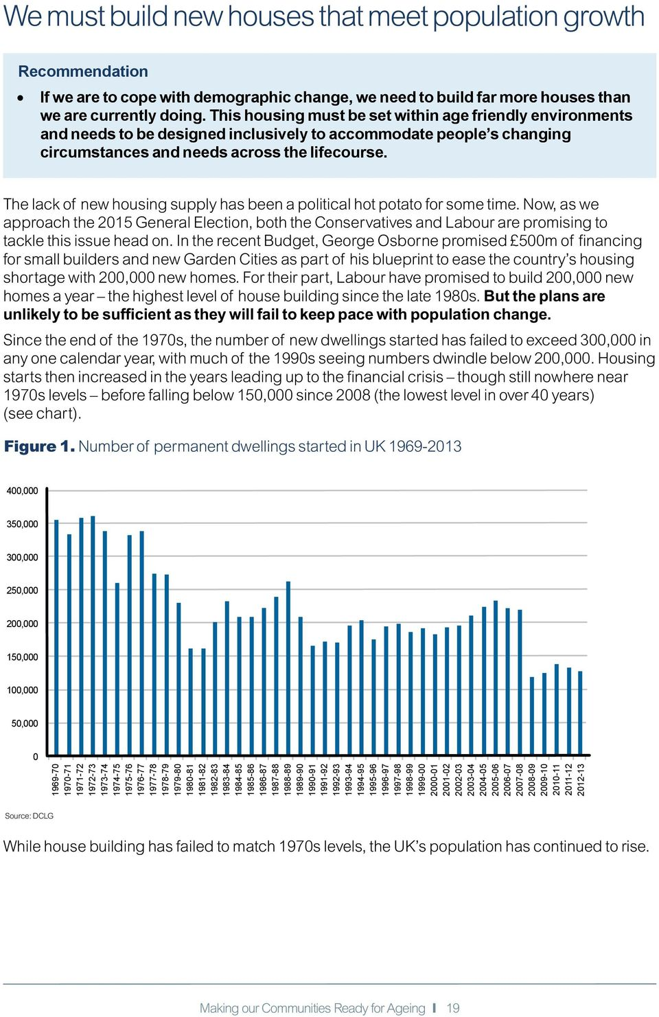IG1 The lack of new housing supply has been a political hot potato for some time.