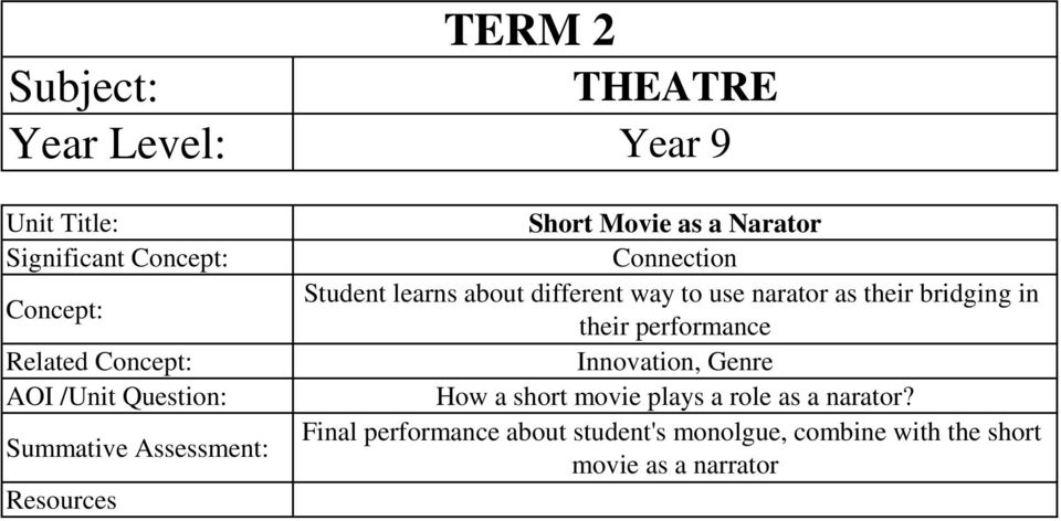 narator as their bridging in their performance Innovation, Genre How a short movie plays a