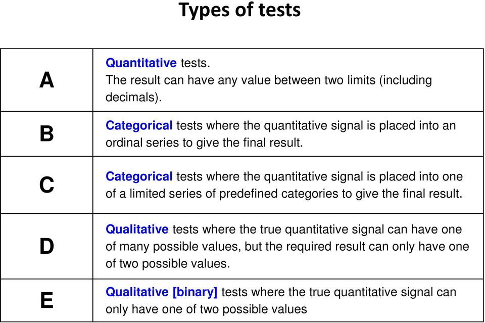 Categorical tests where the quantitative signal is placed into one of a limited series of predefined categories to give the final result.