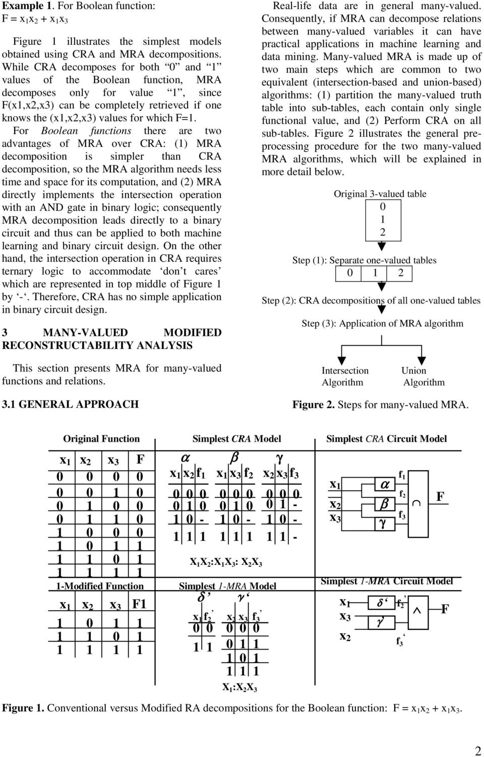 or Boolean functions there are two advantages of MRA over CRA: (1) MRA decomposition is simpler than CRA decomposition, so the MRA algorithm needs less time and space for its computation, and (2) MRA