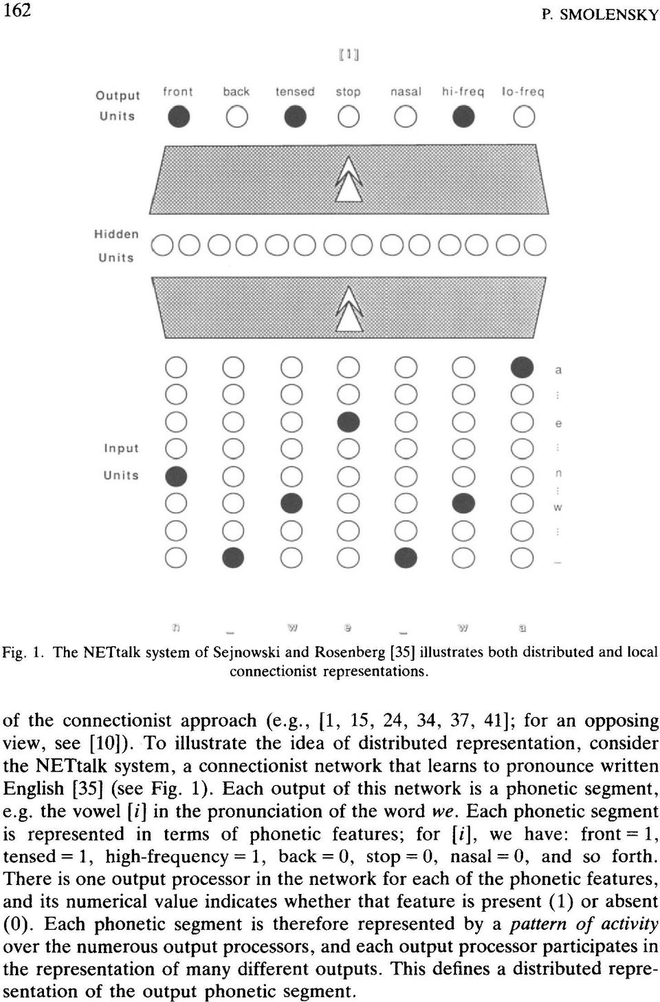 To illustrate the idea of distributed representation, consider the NETtalk system, a connectionist network that learns to pronounce written English [35] (see Fig. 1).