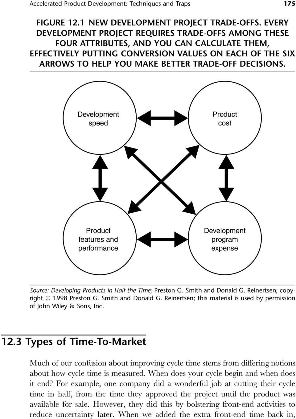 TRADE-OFF DECISIONS. Development speed Product cost Product features and performance Development program expense Source: Developing Products in Half the Time; Preston G. Smith and Donald G.