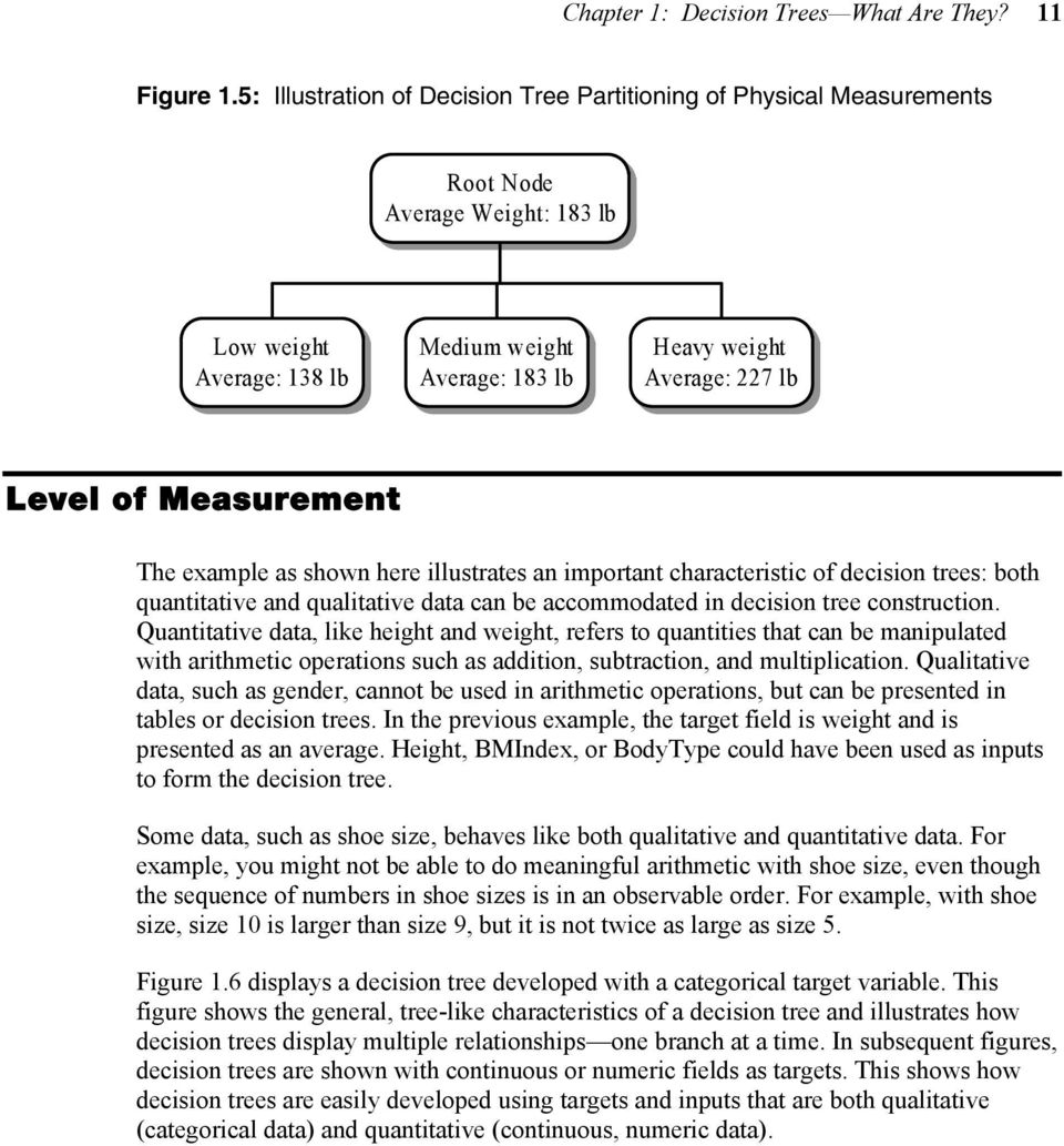 Measurement The example as shown here illustrates an important characteristic of decision trees: both quantitative and qualitative data can be accommodated in decision tree construction.