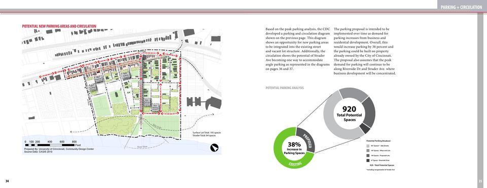 Additionally, the circulation shows the potential of Strader Ave becoming one way to accommodate angle parking as represented in the diagrams on pages 36 and 37.