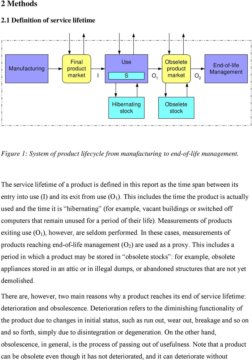 lifecycle from manufacturing to end-of-life management. The service lifetime of a product is defined in this report as the time span between its entry into use (I) and its exit from use (O 1 ).