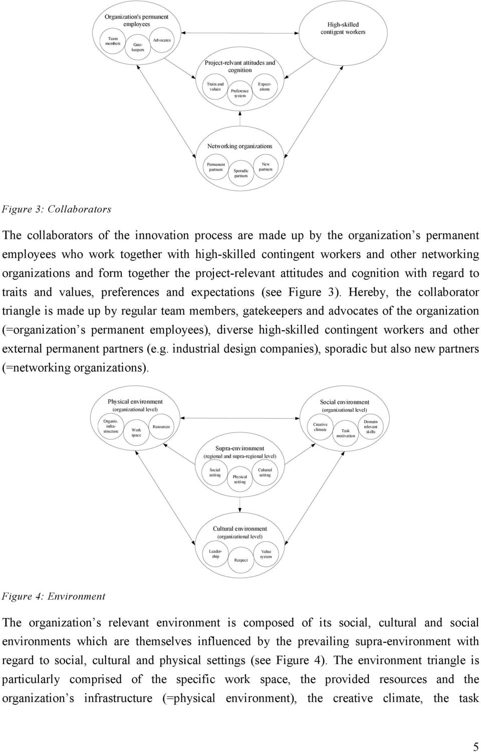 who work together with high-skilled contingent workers and other networking organizations and form together the project-relevant attitudes and cognition with regard to traits and values, preferences