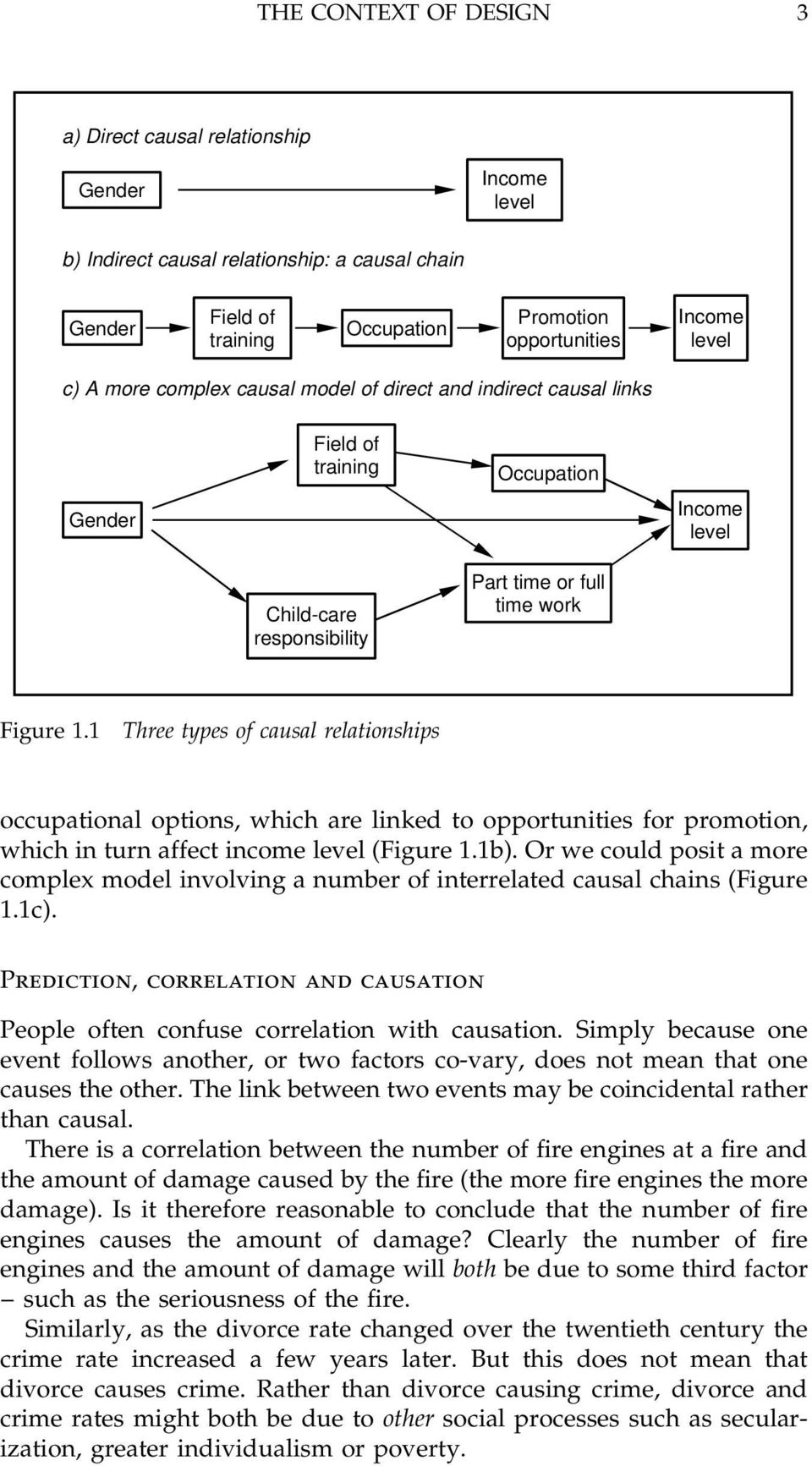 1 Three types of causal relationships occupational options, which are linked to opportunities for promotion, which in turn affect income level (Figure 1.1b).