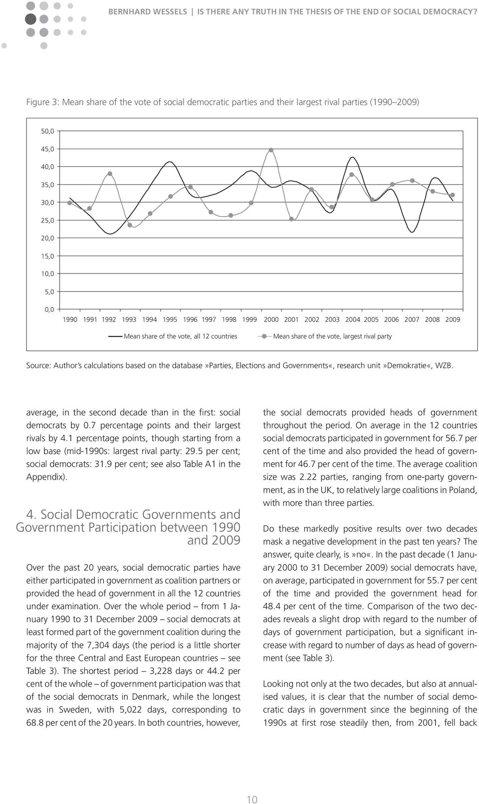 database»parties, Elections and Governments«, research unit»demokratie«, WZB. average, in the second decade than in the first: social democrats by 0.7 percentage points and their largest rivals by 4.