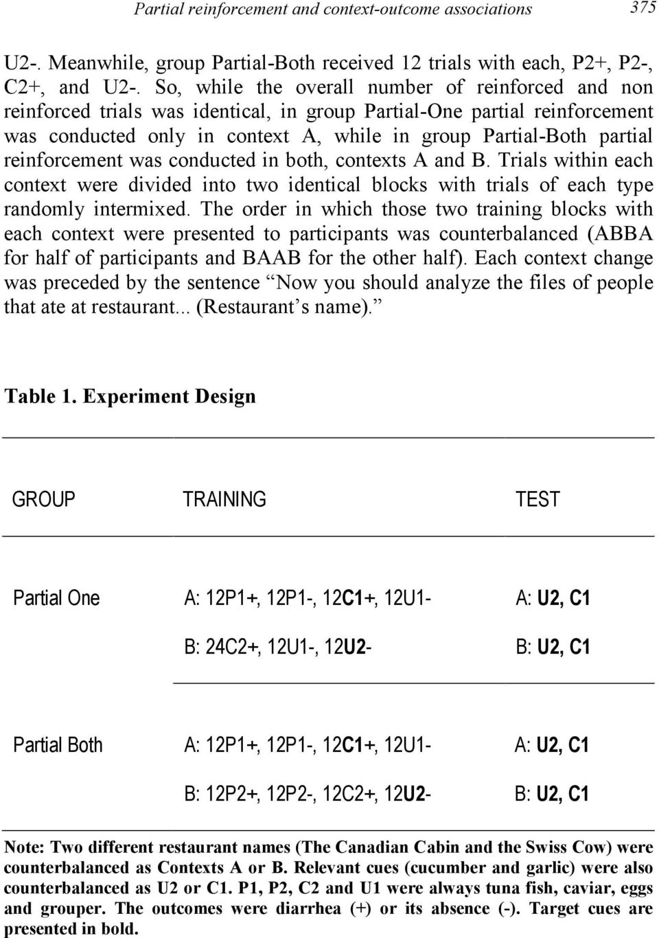 reinforcement was conducted in both, contexts A and B. Trials within each context were divided into two identical blocks with trials of each type randomly intermixed.