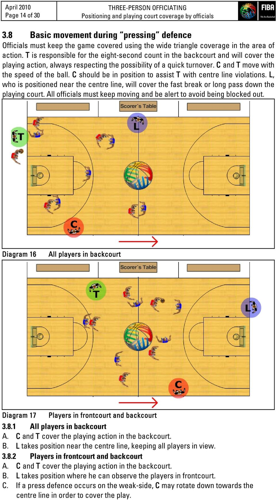 T is responsible for the eight-second count in the backcourt and will cover the playing action, always respecting the possibility of a quick turnover. C and T move with the speed of the ball.