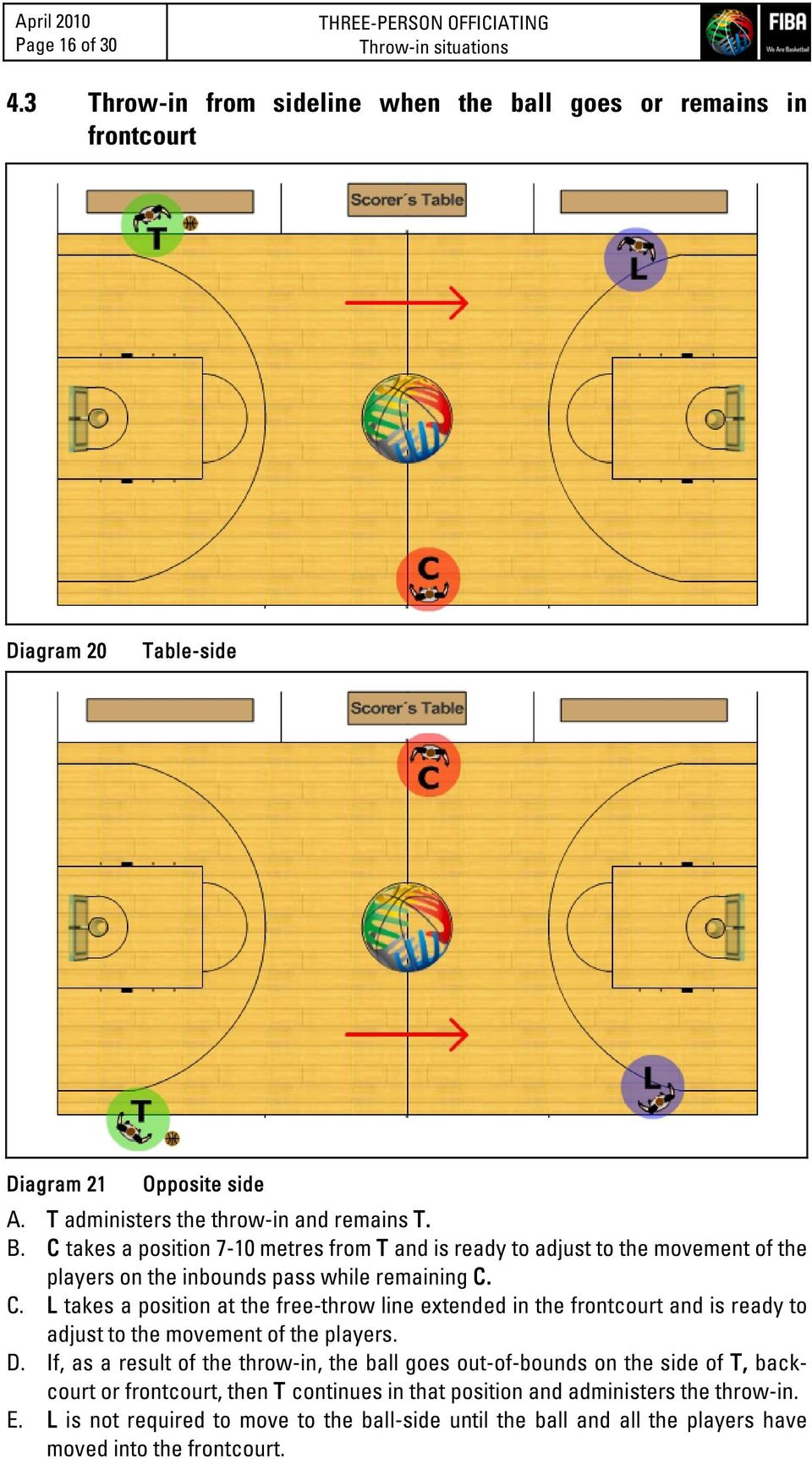 D. If, as a result of the throw-in, the ball goes out-of-bounds on the side of T, backcourt or frontcourt, then T continues in that position and administers the throw-in. E.