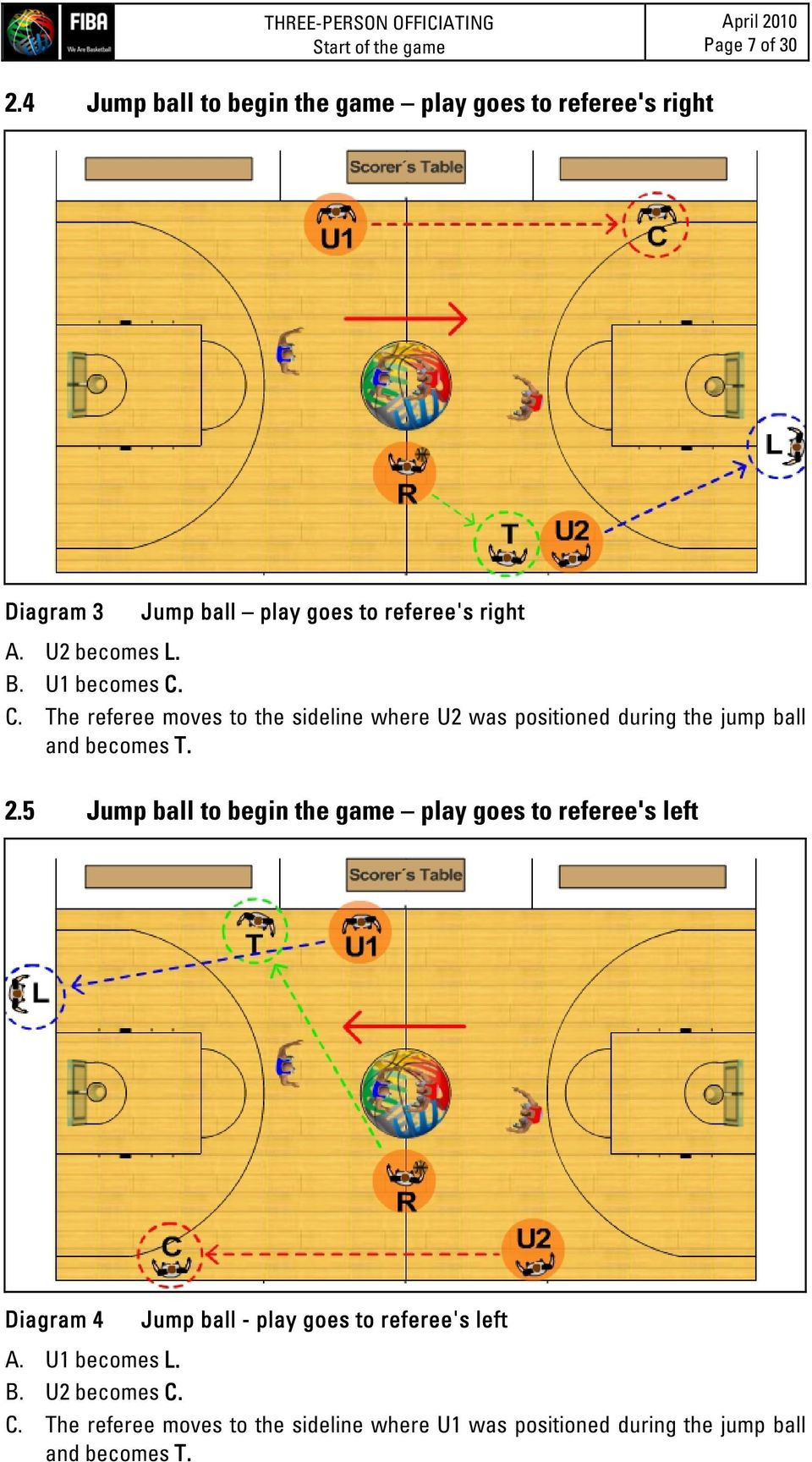 U1 becomes C. C. The referee moves to the sideline where U2 was positioned during the jump ball and becomes T. 2.