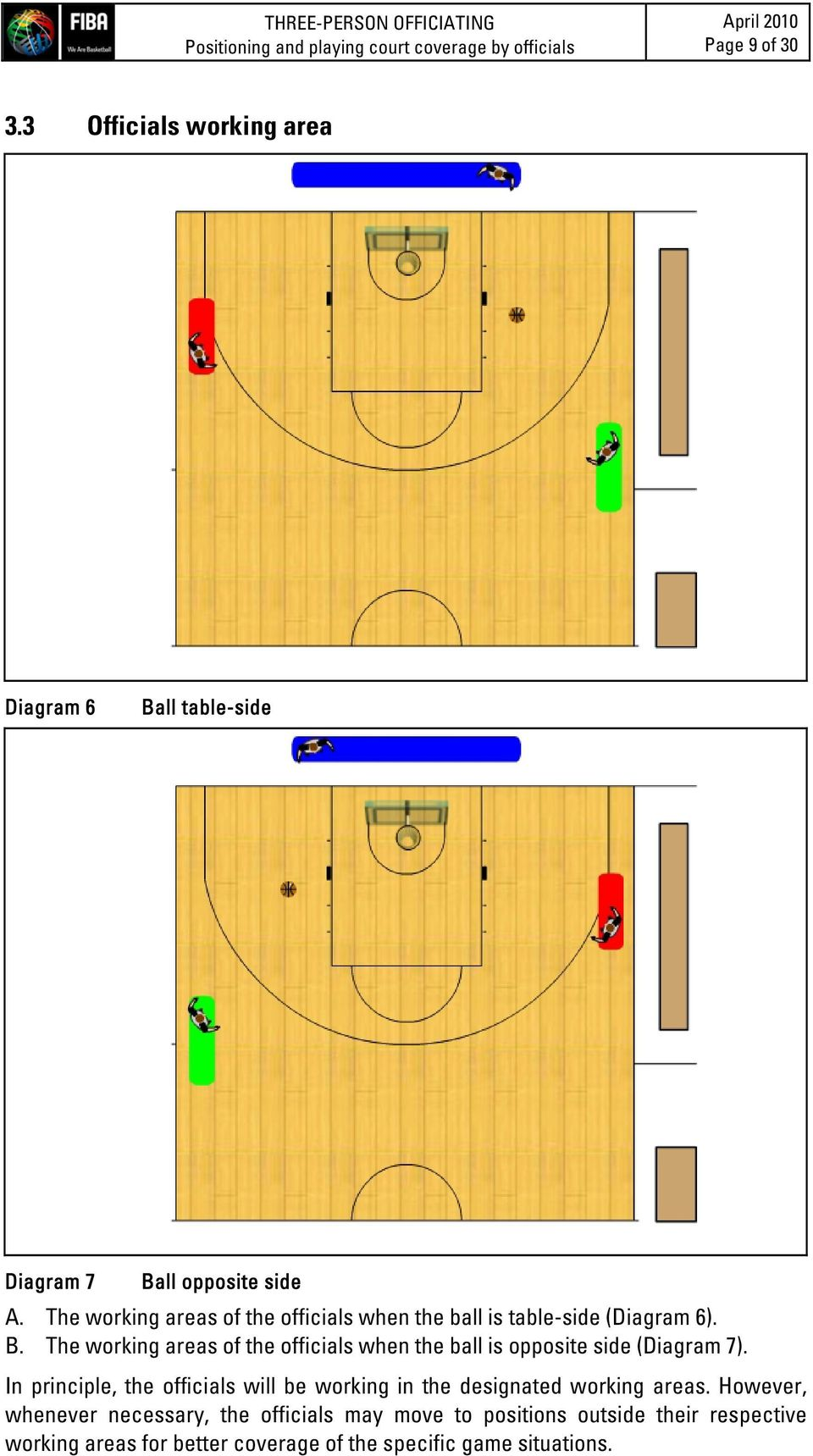 The working areas of the officials when the ball is table-side (Diagram 6). B.