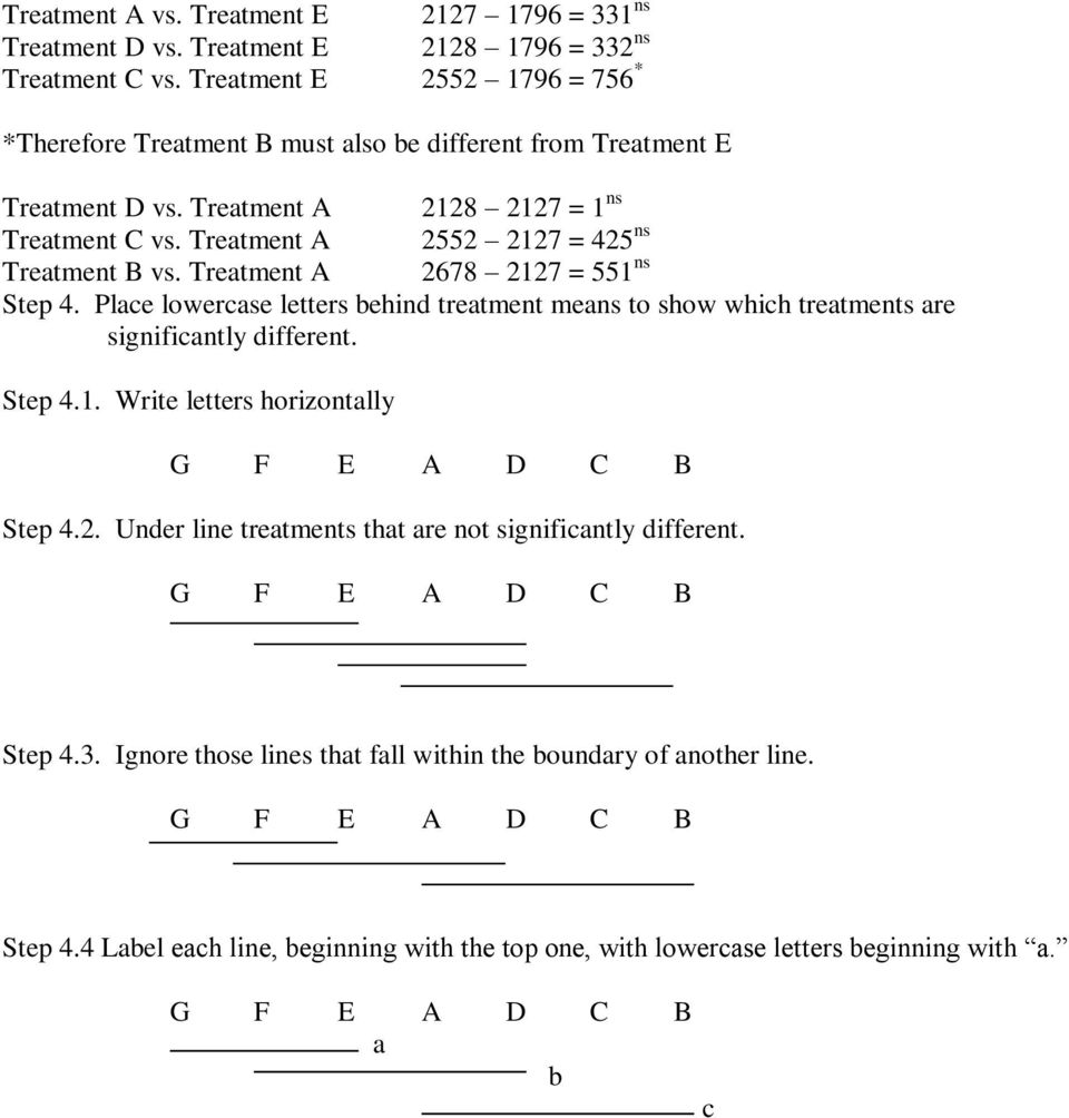 Treatment A 2552 2127 = 425 ns Treatment B vs. Treatment A 2678 2127 = 551 ns Step 4. Place lowercase letters behind treatment means to show which treatments are significantly different. Step 4.1. Write letters horizontally G F E A D C B Step 4.